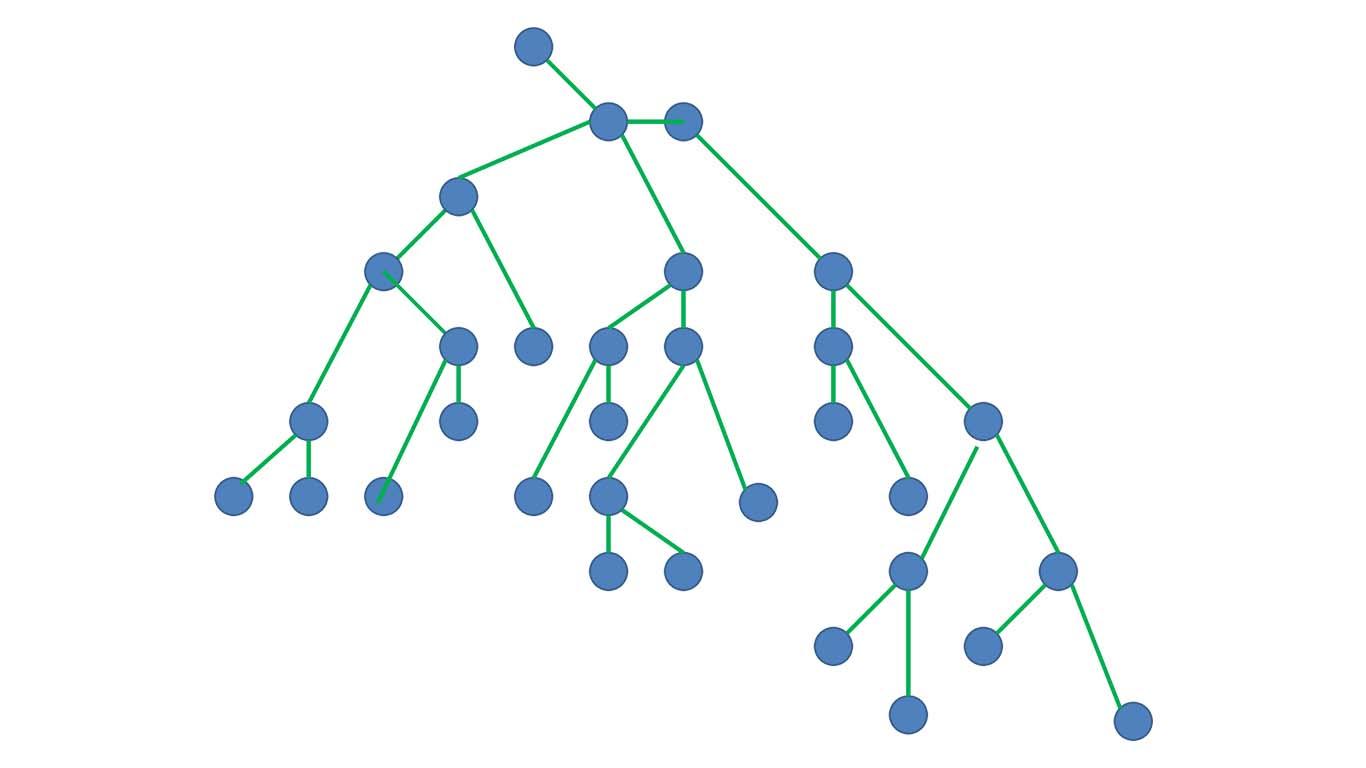 Introdução a analise de algoritmo