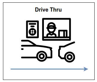 Exemplo drive-thru