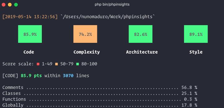 Printa da tela do PHP Insights