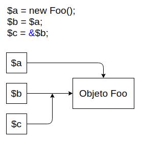 Diagrama de referência