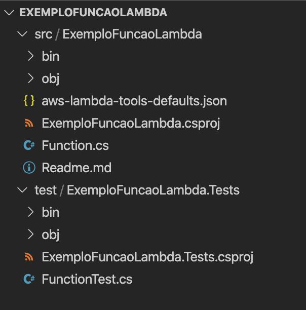 Estrutura do projeto da função Lambda e do projeto de teste, exibido no Visual Studio Code