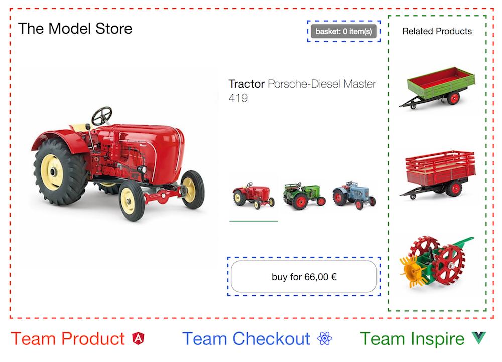 Tela de compra criada usando diferentes Frameworks com modelo de micro front-end