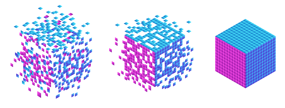 Dados estruturados e não estruturados