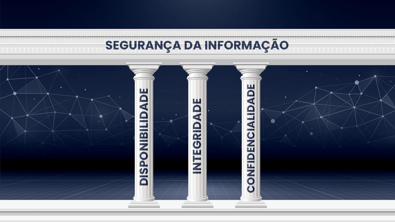 Pilares segurança da informação